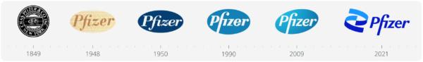 ファイザー社ロゴの歴史